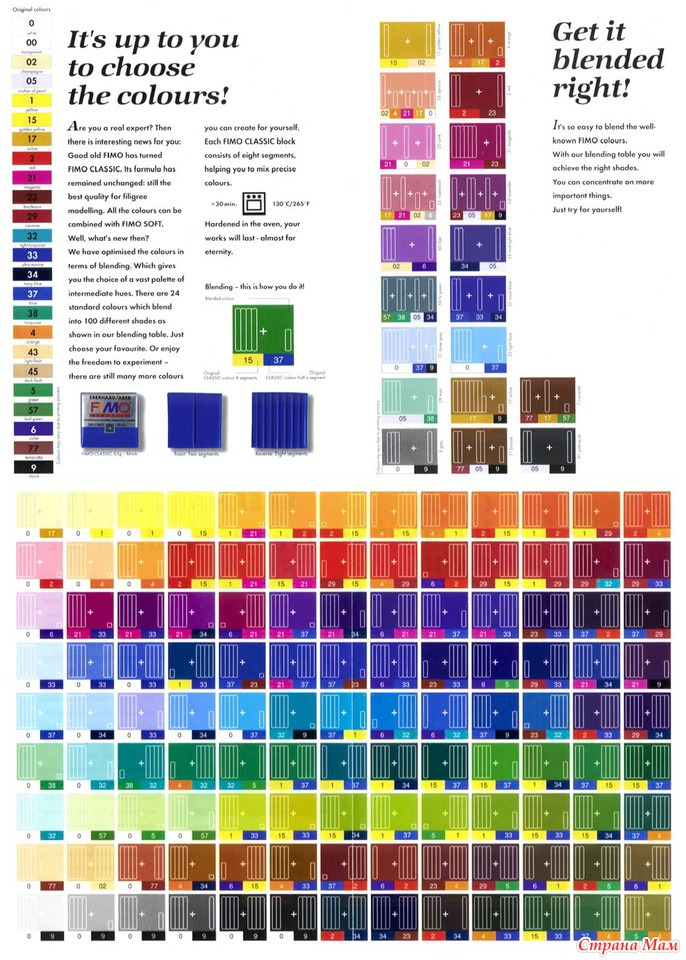 цвета получаемые при смешивание таблица