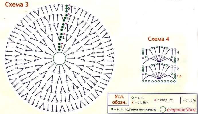 Вязание крючком чепчик для новорожденного схема 30