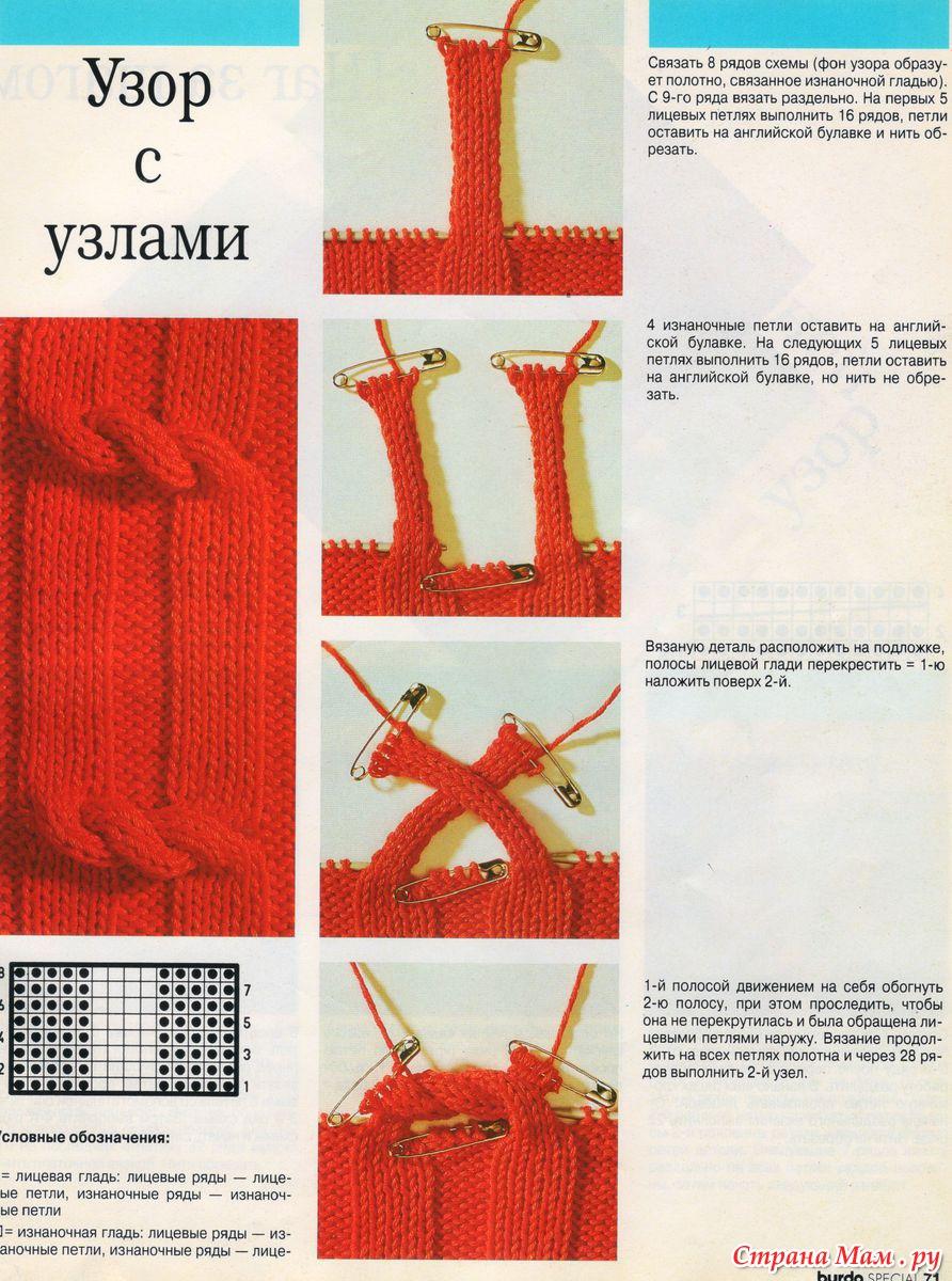 Схема узоров вязания спицами узелков