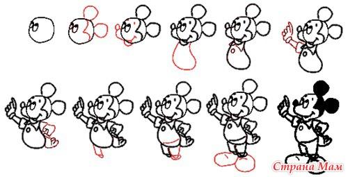 Подробная схема рисования.