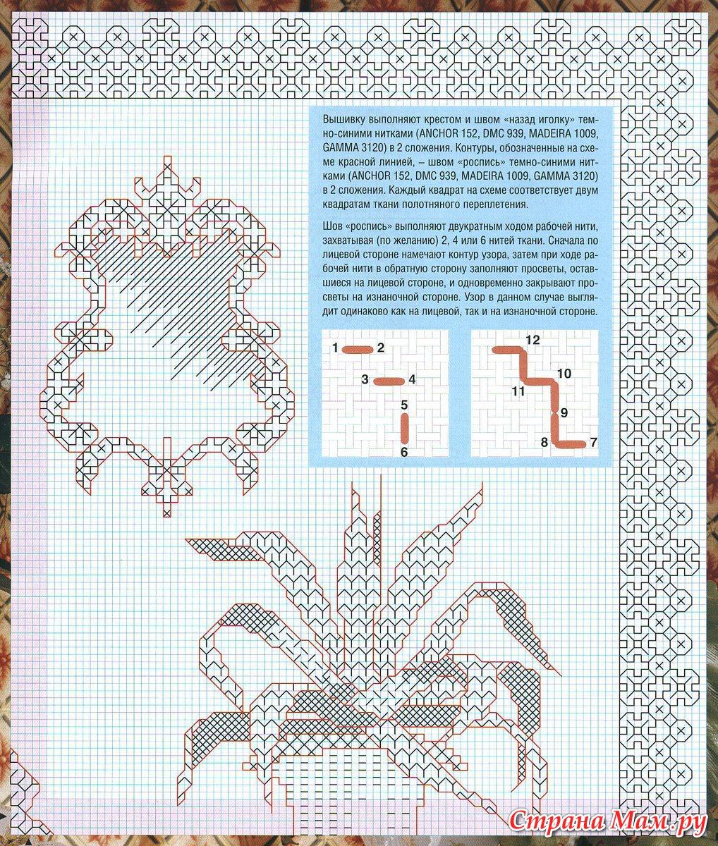 Как изграфии сделать схему выши