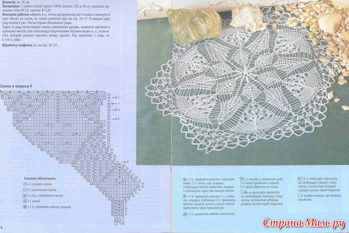 Схемы вязания спицами для начинающих на 9