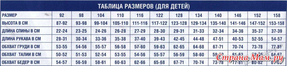 Таблица Размеров Одежды Детей