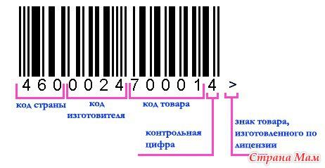 Обратите внимание на штрих-код