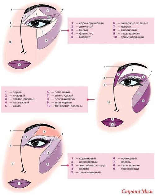 Вечерний макияж (схема