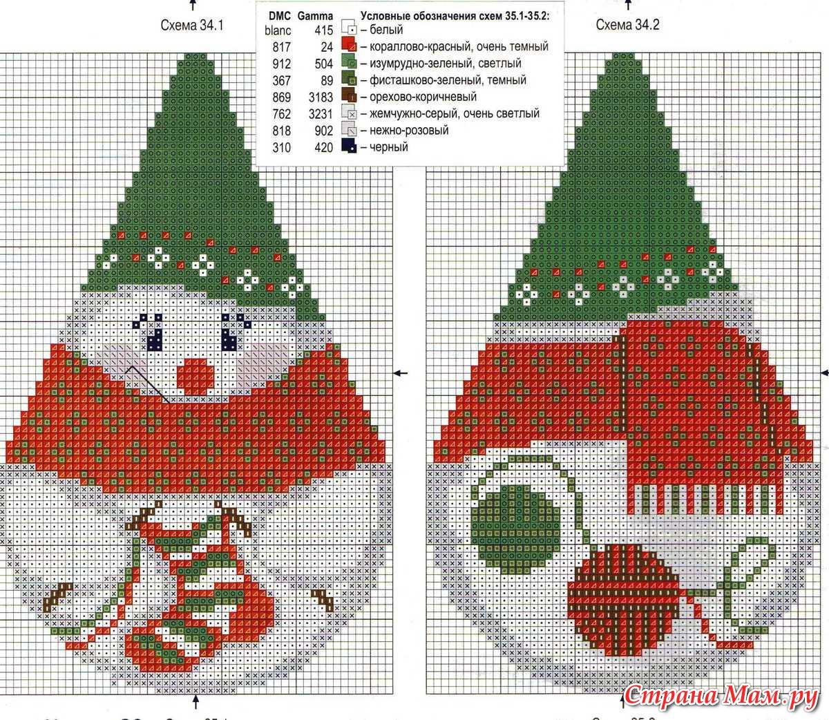 схема вышивки ёлочные игрушки снеговики