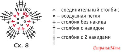Схемы вязания крючком цветочки для начинающих легкие