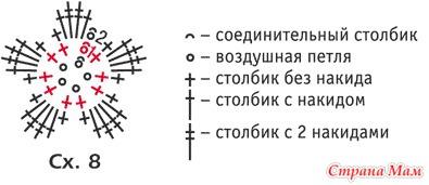 Цветущая клубника крючком схема