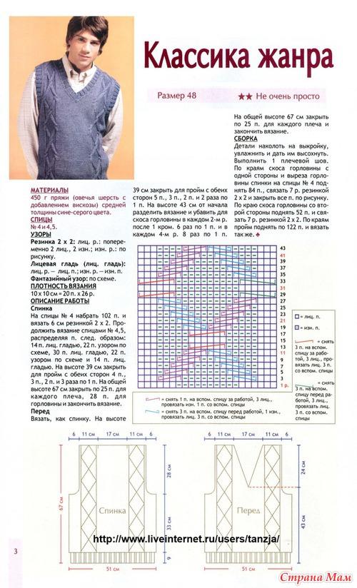 Схема вязания жилетки спицами с описанием для начинающих
