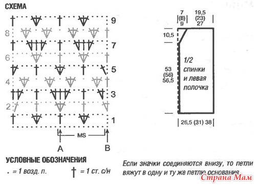Вязание безрукавки спицами больших размеров схемы