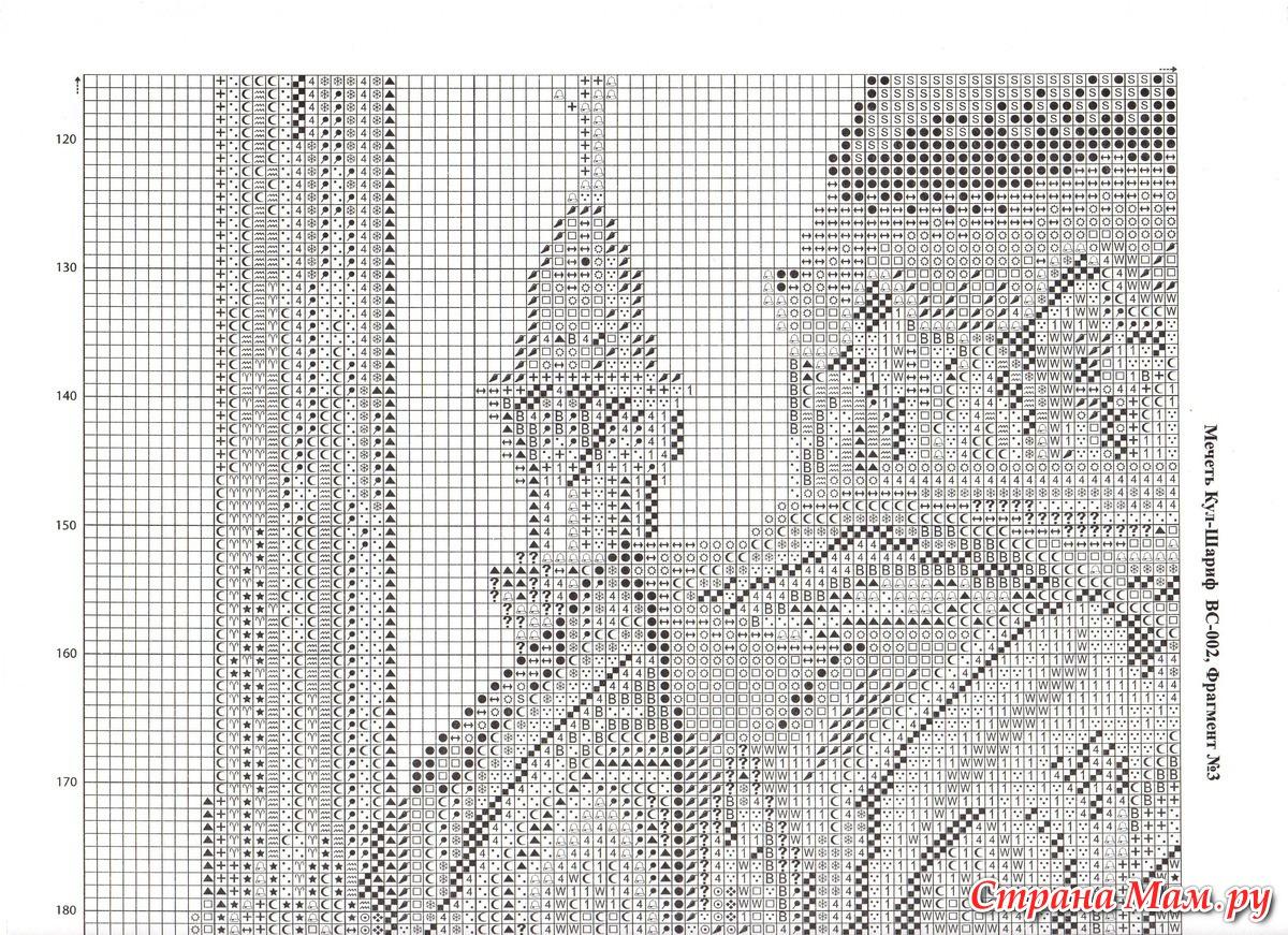 Бесплатные схемы вышивки крестом мечеть