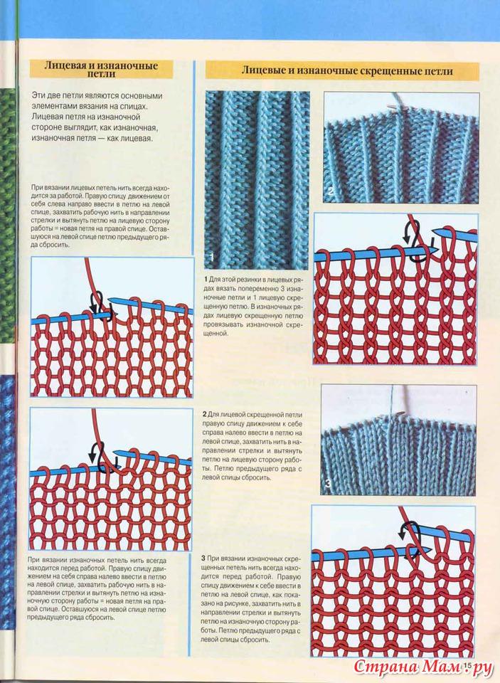 Как вязать изнаночные петли и как вязать