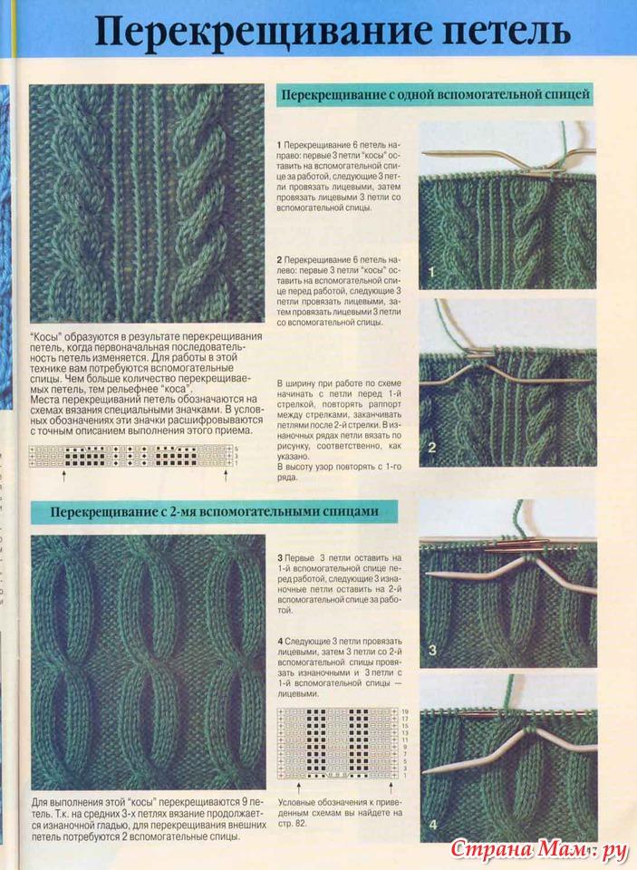 Схемы вязания узоров с перекрещенными петлями6