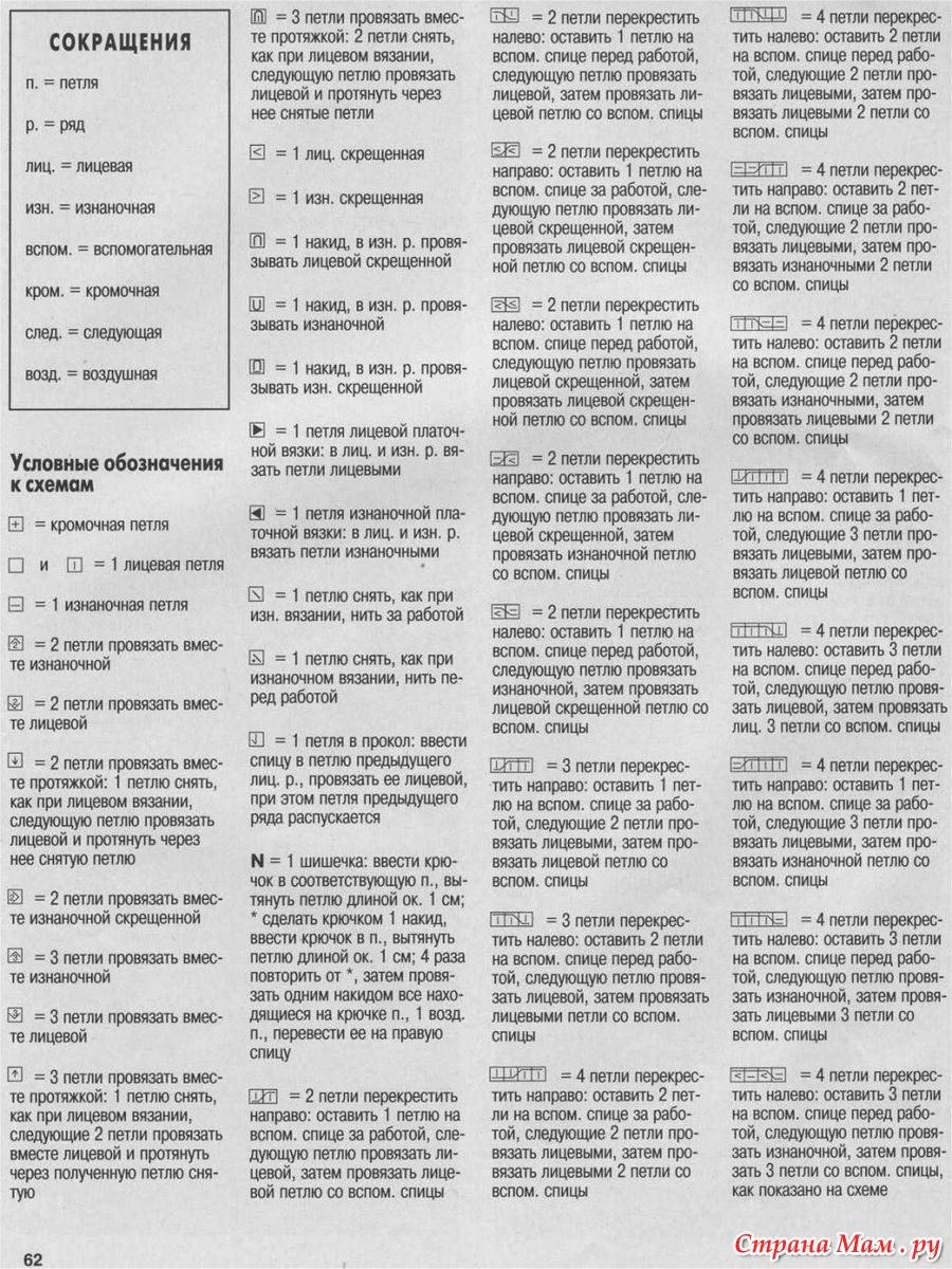 Таблица схем обозначения при вязании крючком
