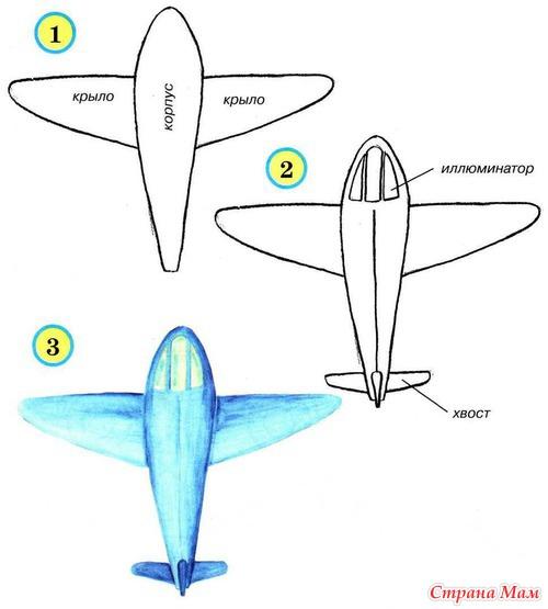 Самолёт. Подробная схема
