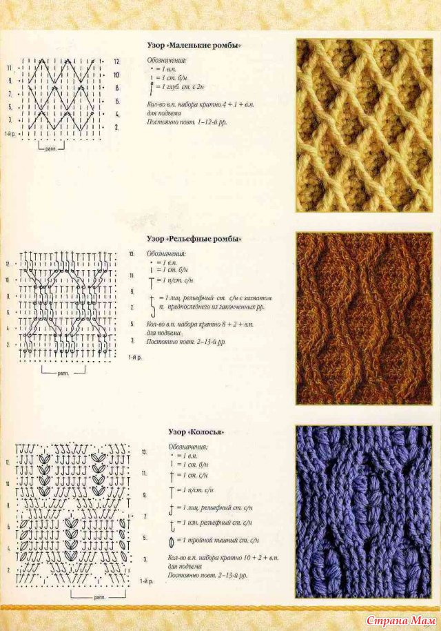 Вязание на спицах образец шарф