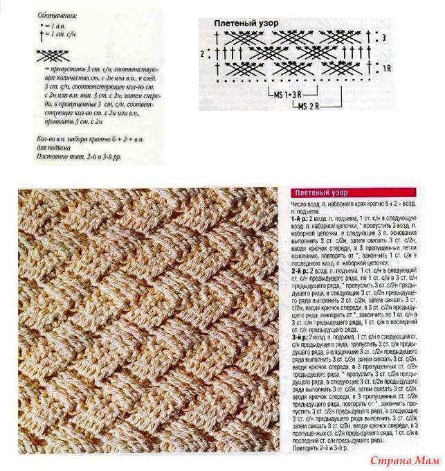 Вязание спицами-узоры для шарфов