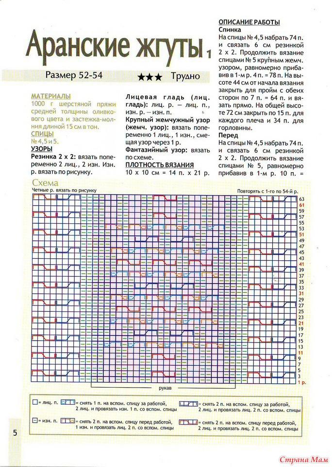 Аранское вязание схемы с описанием