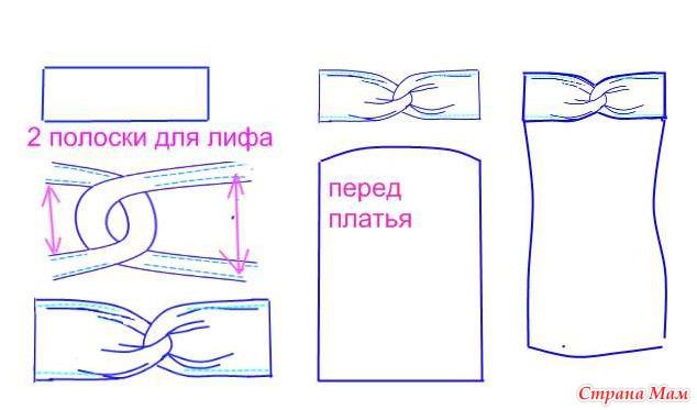 Как сшить платье своими руками для начинающих пошагово