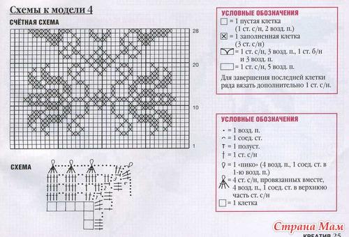 Как читать схемы филейное вязание 38