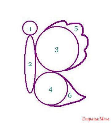 Бабочка. Подробная схема