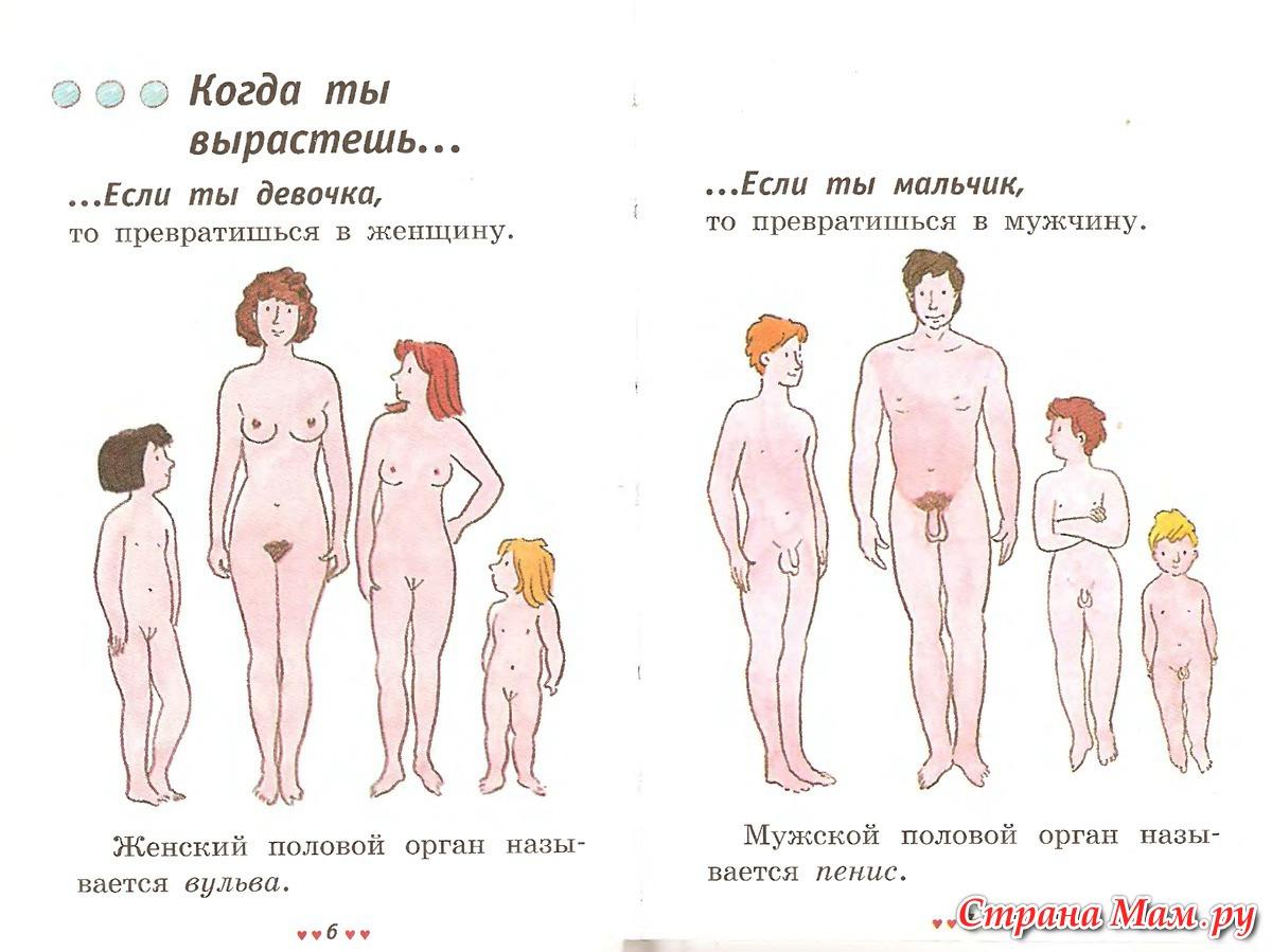Чем вредна мастурбация - blagoda.com