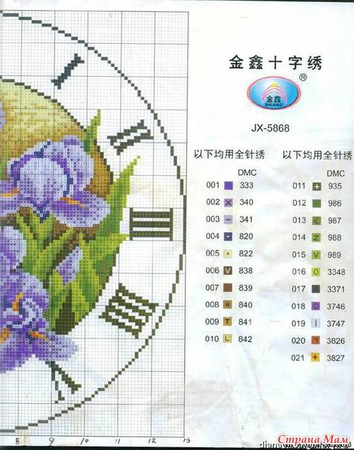 Часы схемы для вышивки