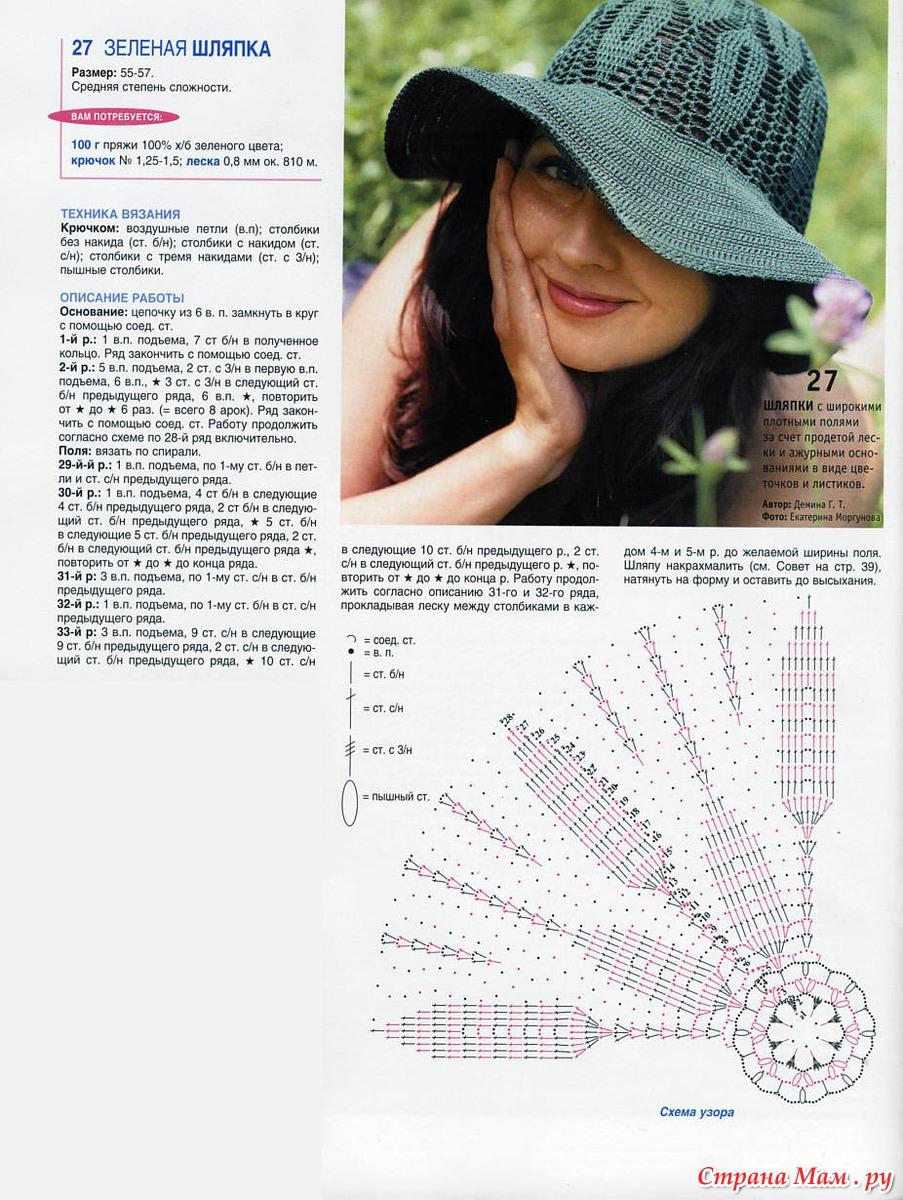 вязаные шляпки для женщин схемы