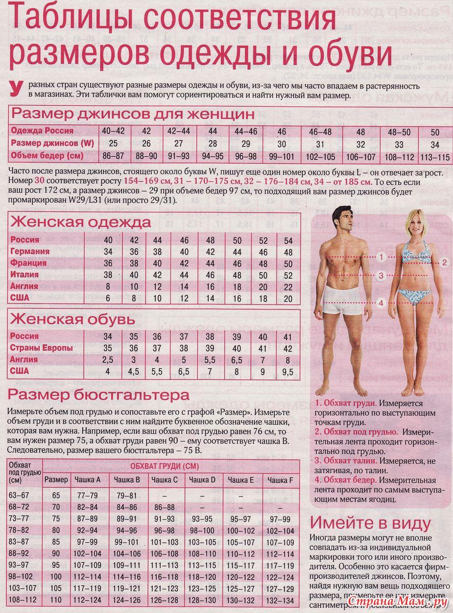 Сравнение Размеров Одежды