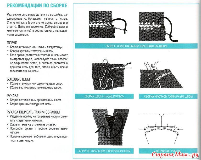 Уменьшить вязаное изделие
