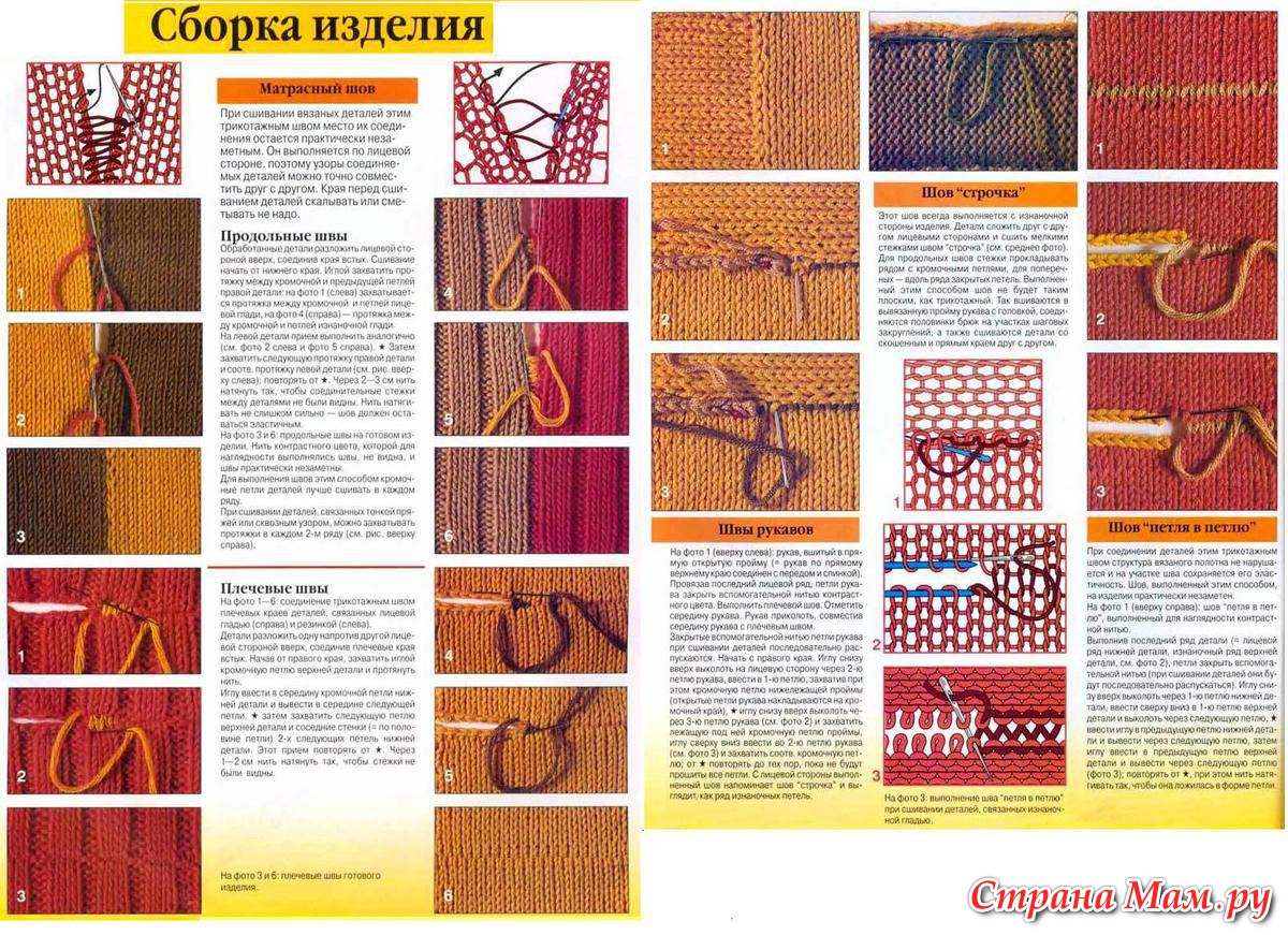 Сшить вязаное изделие трикотажным
