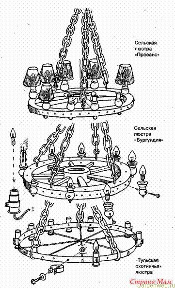 Люстры из дерева чертежи