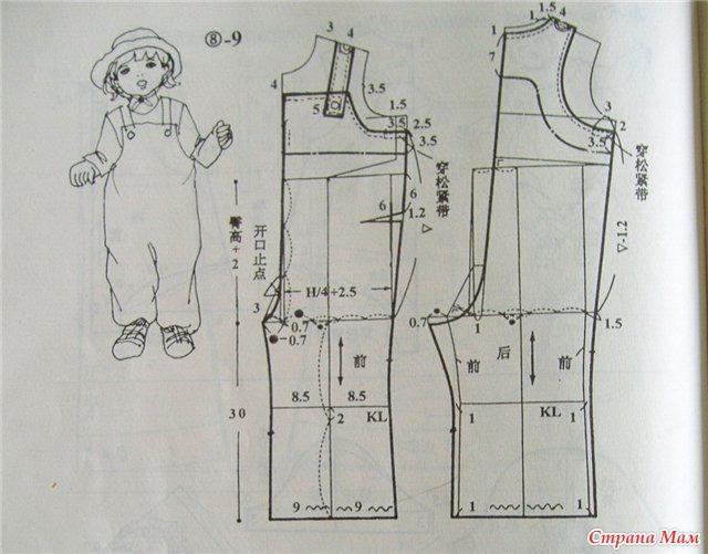 Сшить полукомбез для ребенка 4
