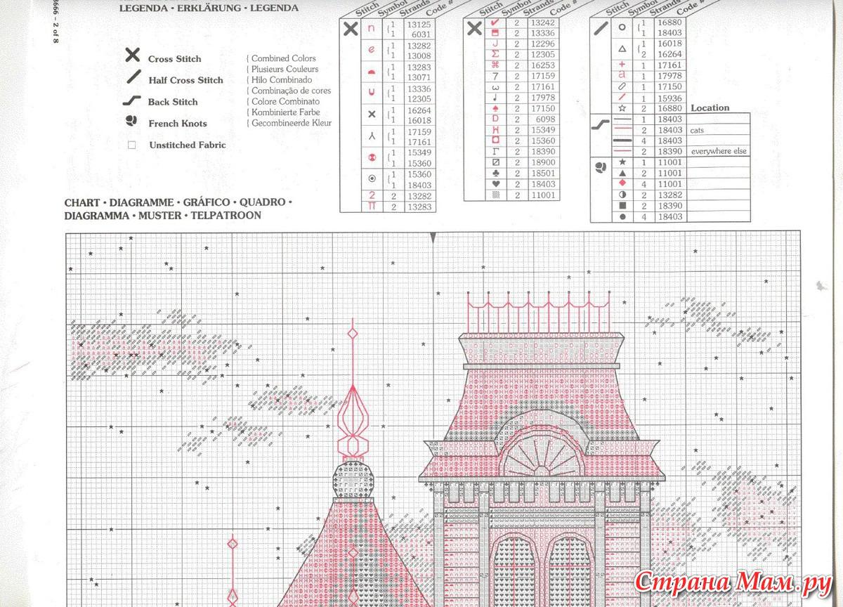 схема викторианского дома от дименшенс
