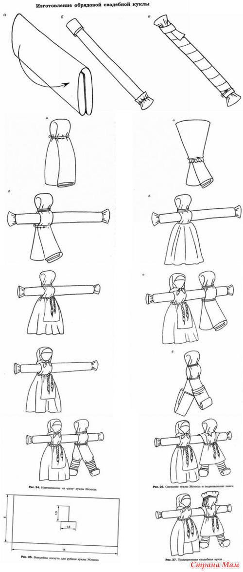 Как сделать куклу схема
