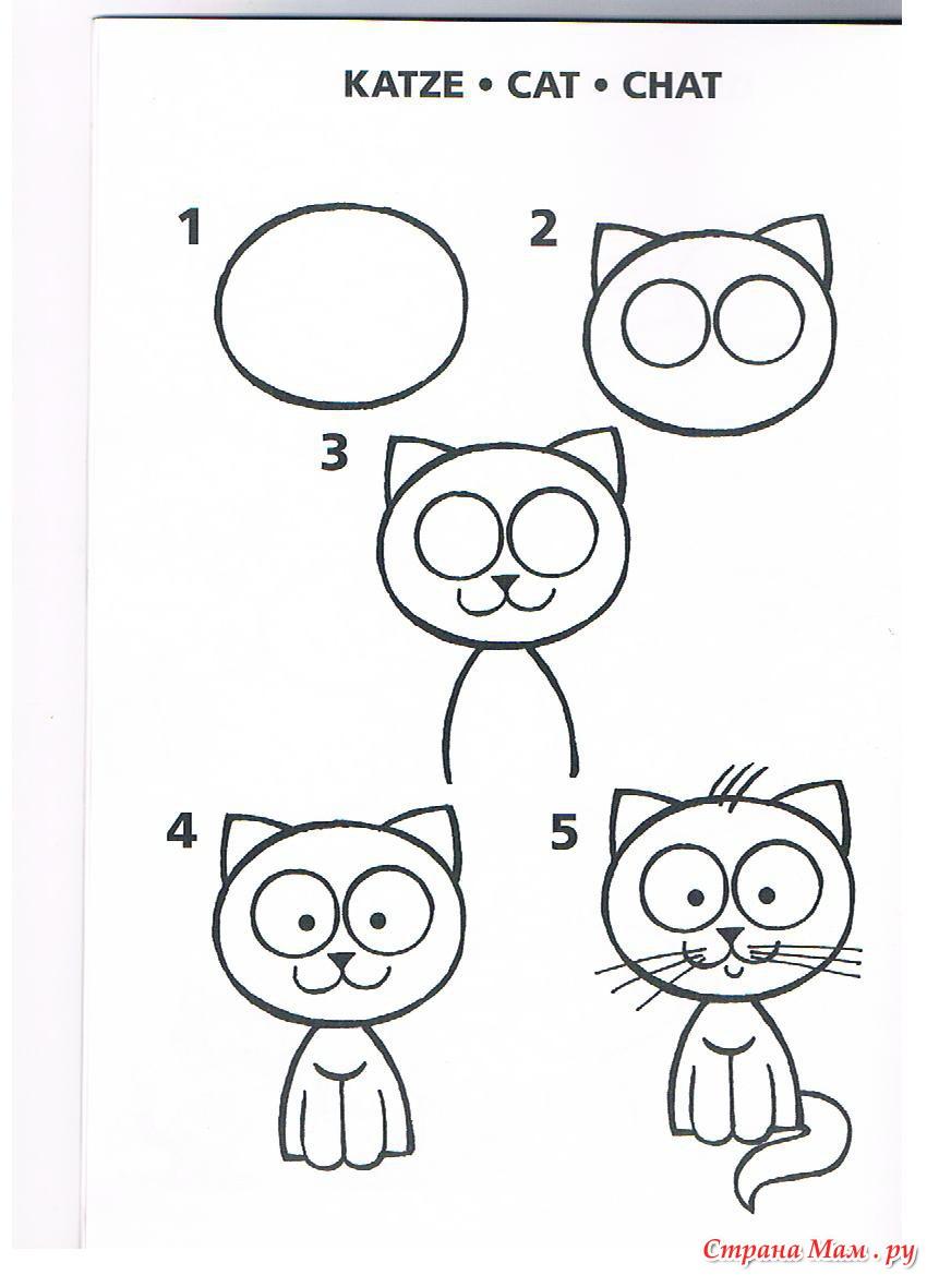 Учимся рисовать человека для 5 лет