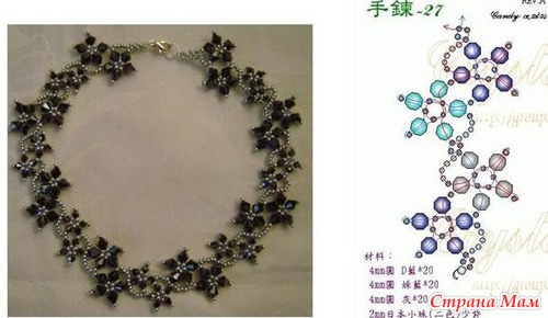 Ожерелье из бисера - Страна