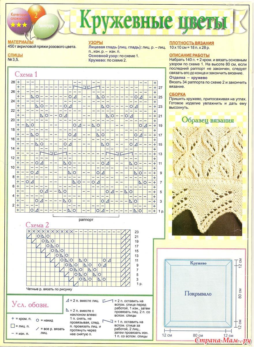 Вязаные пледы крючком и спицами со схемами и описанием