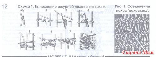Способы соединения полос при вязание на вилке7