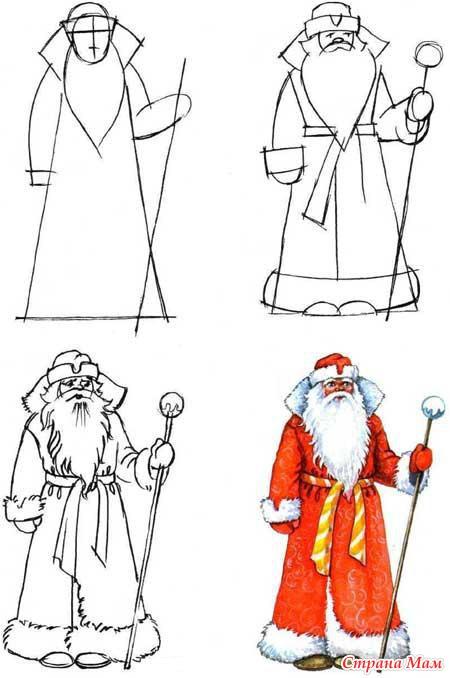 Дед Мороз. Подробная схема