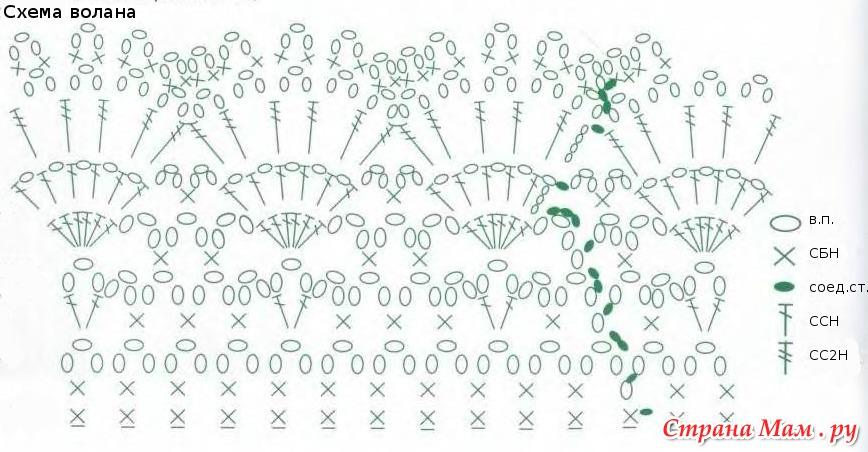 Схема вязание крючком оборку