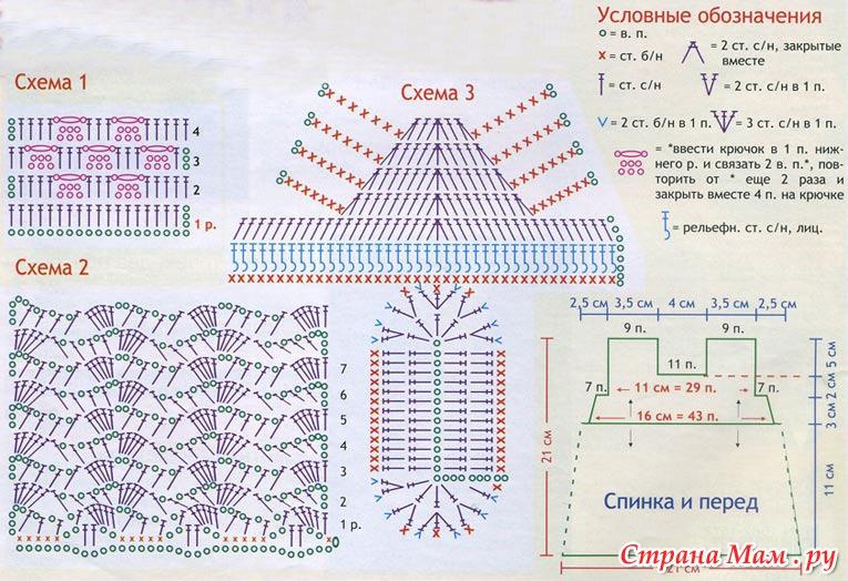 Вязание крючком пинетки фото схема