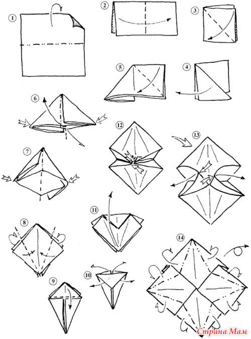 Уроки вязания спицами для начинающих с картинками 10