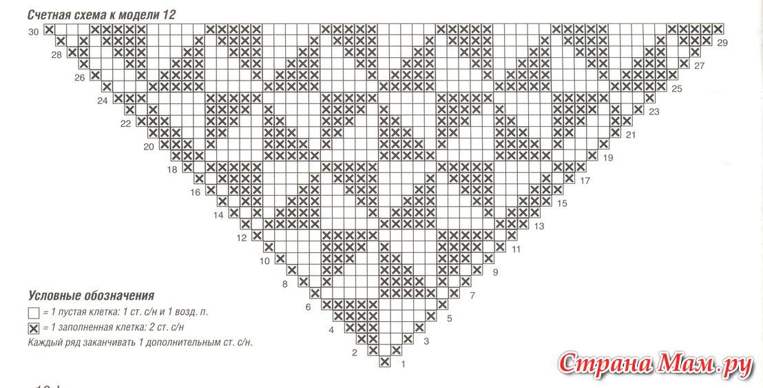 Филейное вязание схемы шаль 20