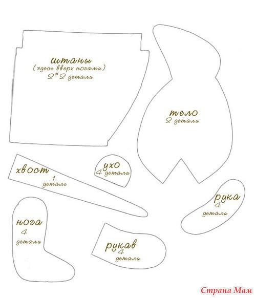 Одежда ольга милюкова