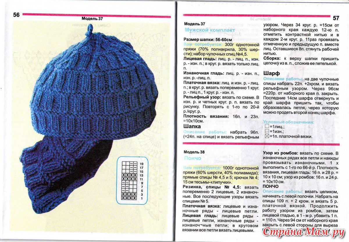 Рисунок для вязания мужской шапки
