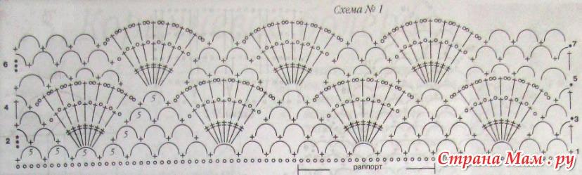 Шаль с веерным узором вязание крючком и спицами