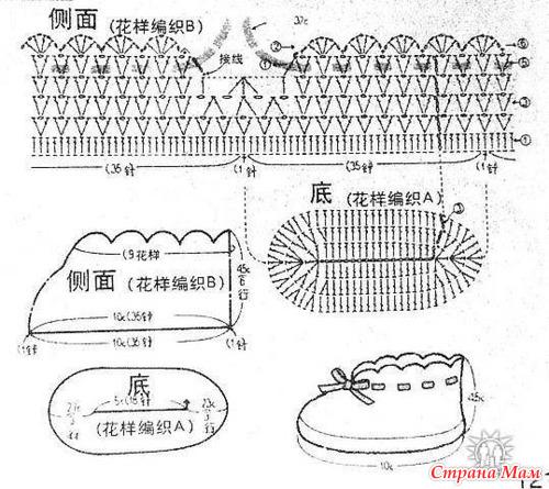 Схема вязание пинеток зефирок