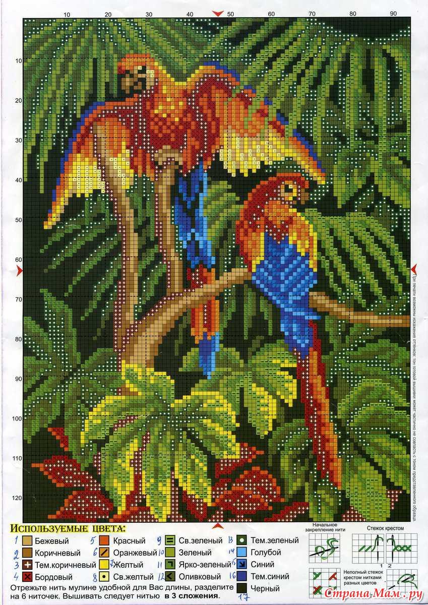 Схемы больших картин для вышивания крестиком