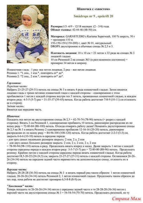 Шапочка для новорожденного спицами с описанием фото